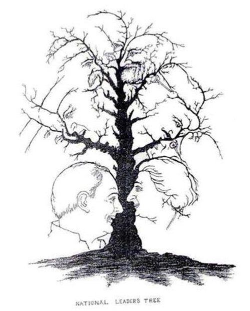 India – Ten National Leaders within this tree. [Fwd Dia Adtani]