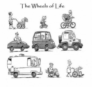 Wheels Of Life [Fwd: Ashish Dhotre]