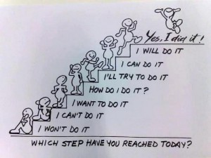 Which Step you have reached? [Fwd: Sharon Rajkumar]