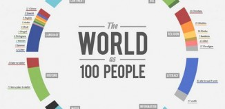 world_as_100_people.jpg