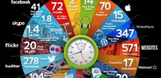 1_minute_internet_1.jpg